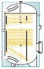 R2GC 300 K zásobníkový ohřívač snížený, smaltovaný, 282 l